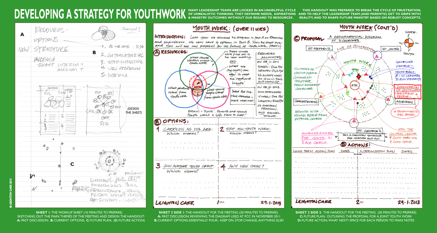 OVERVIEW-OF-YOUTH-MEETING-F