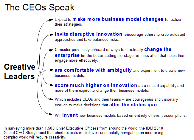 Graphic taken from the IBM 2012 Global CEO Study