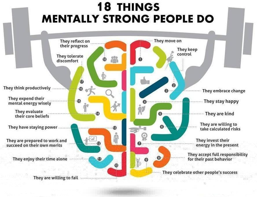 mentally-strong-people-do